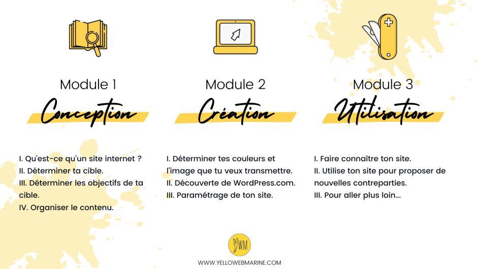 Programme de la formation Mission Web Création pour apprendre à créer son propre site internet